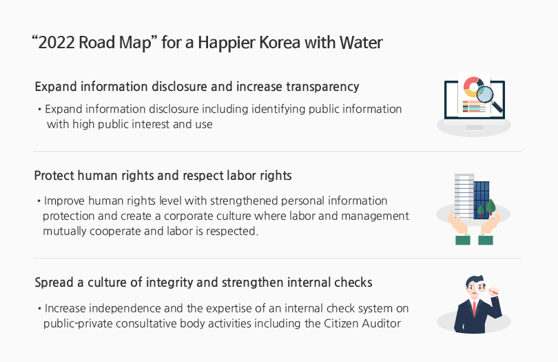 2022 Road Map for a Happier Korea with Water - Acting Clean·Responsible Management